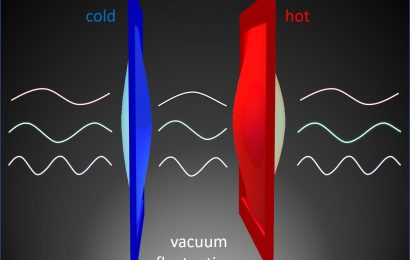 Invisible Quantum Weirdness Enables Heat Energy to Travel Through Complete Vacuum