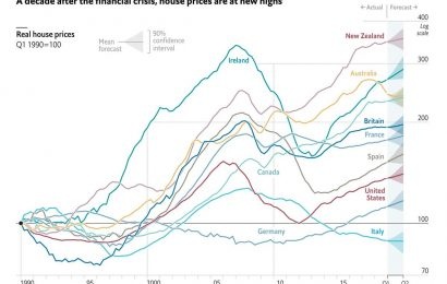 What would real house prices look like in a world without bubbles?