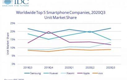 Xiaomi se stalo třetím největším výrobcem smartphonů