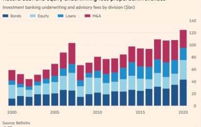 Global Investment Banks Rake In $125 Billion In Underwriting Fees