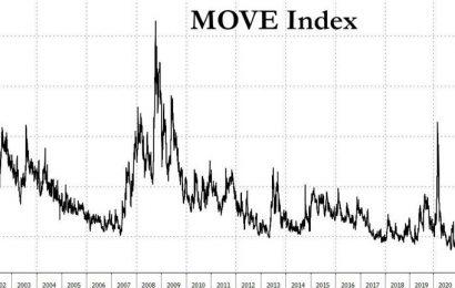 European Bond Market Disappears As ECB Takes Over