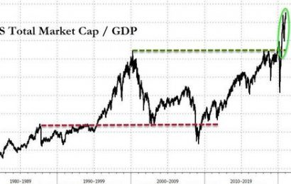 The Probability of a Stocks and Some Commodities Markets Crash in 2021: 97% (0.97)