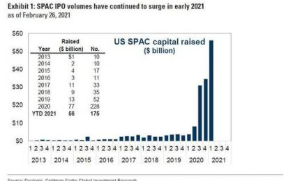 WeWork Losing $3.2 Billion Last Year, In Talks With SPAC