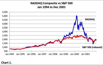 Retailoví investoři nyní upřednostňují hotovost před akciemi